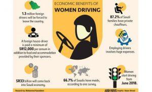 saudi women driving 2